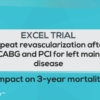 EXCEL trial: Repeat revascularization after CABG vs PCI