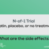 N of 1 Trial - Statin side effects